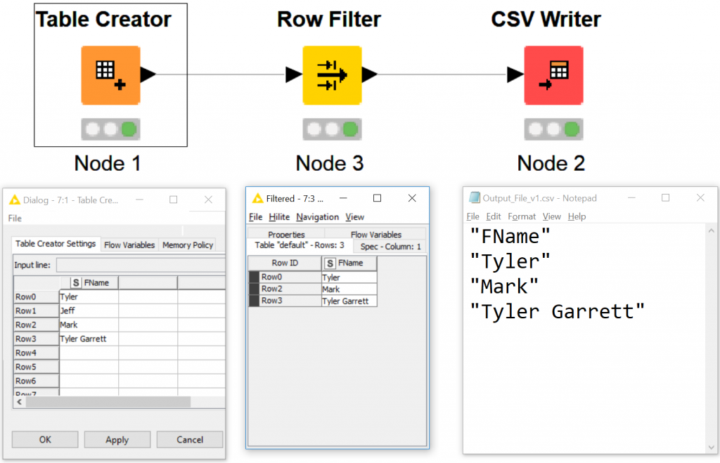 KNIME Row Filter Node